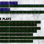 PSX Madden NFL 97 Poster